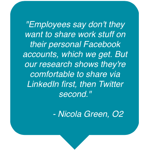 Nicola Green quote