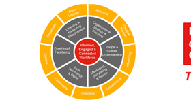 New competency framework launches for comms pros-image