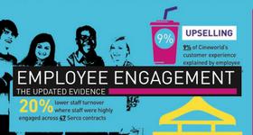 The latest employee engagement evidence-image