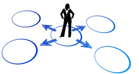 How to create, map and keep stakeholder relationships-image