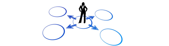 How to create, map and keep stakeholder relationships