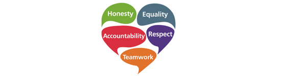 How to put values at the heart of your organisation