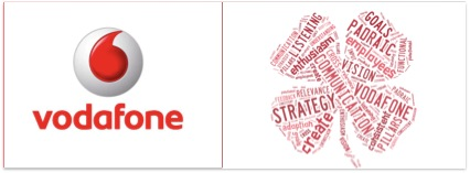Strategy in action: The Vodafone way