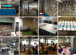 Yammer London office