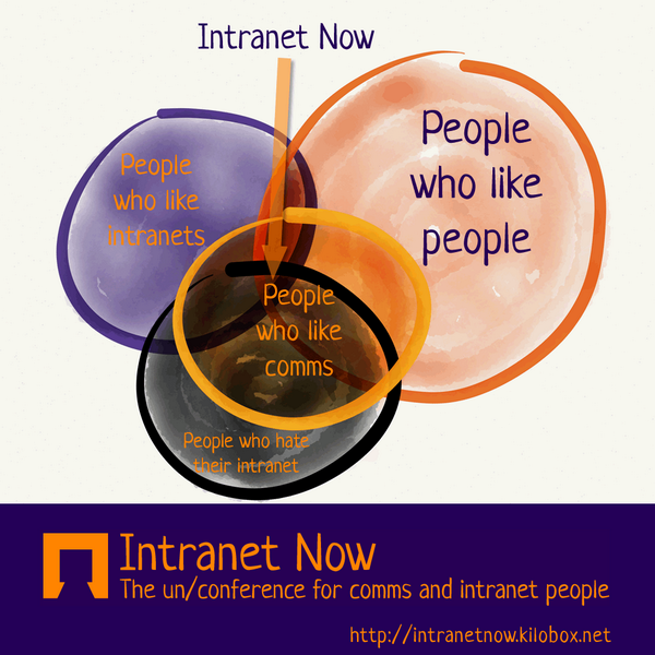 intranetnow