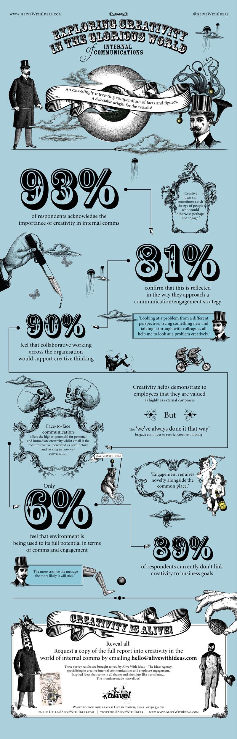 Alive_taster_infographic_v6_AW_800_60q