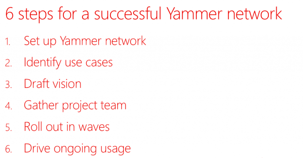 Six steps to successful Yammer network