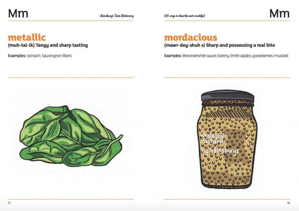 Sainsbury Taste Dictionary