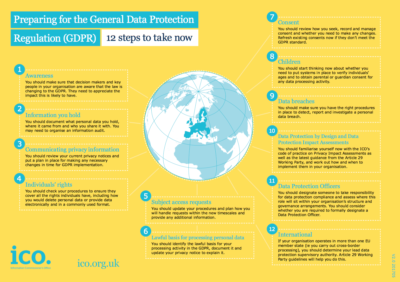 Are You Ready For Gdpr And Shadow Comms All Things Ic