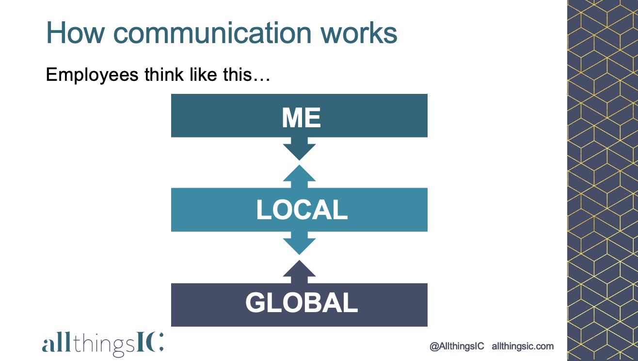 Me-Local-Global-RachelMiller