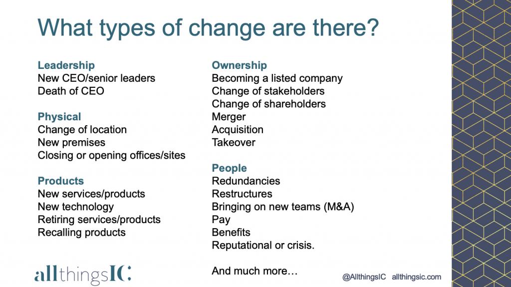 Types of Change-RachelMiller