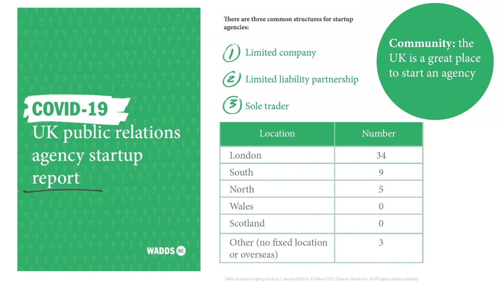 Wadds Inc PR Report