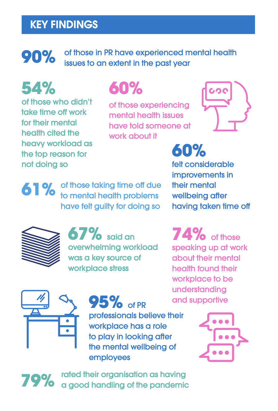 mental-health-research-findings